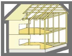 木造枠組壁工法